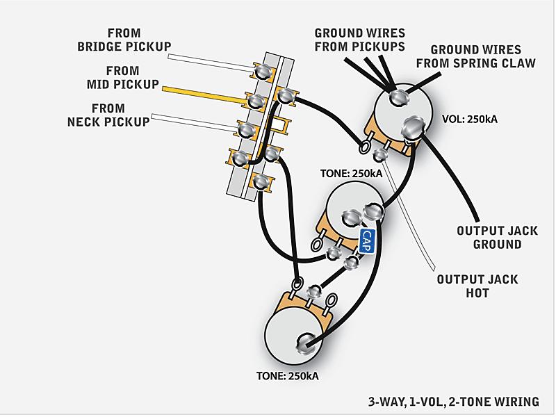 TONERIDER Surfari Strat Set, left-handed (WH) - Guitar Parts CenterGuitar Parts Center
